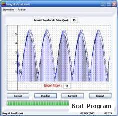 Sinyal Analizoru