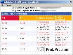 ADSL Limit