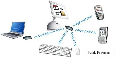 Pazarlama ve Reklam Programi Fexmax Bluetooth