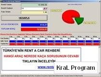 Arac Kredisi Hesap Programi 1.0